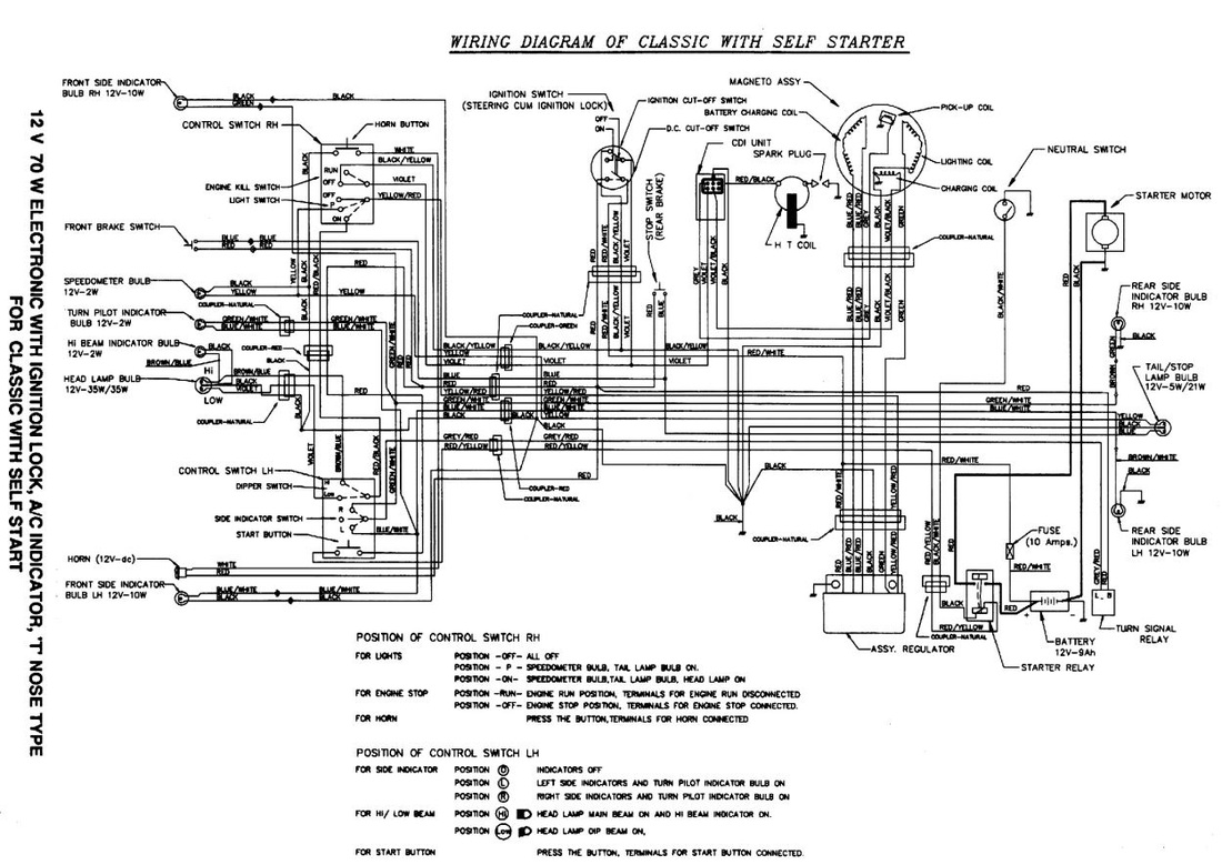 Vespa Bravo Moped Wiring Diagram Library Basic 12v Wire Bajaj Chetak Classic Electrical Systems